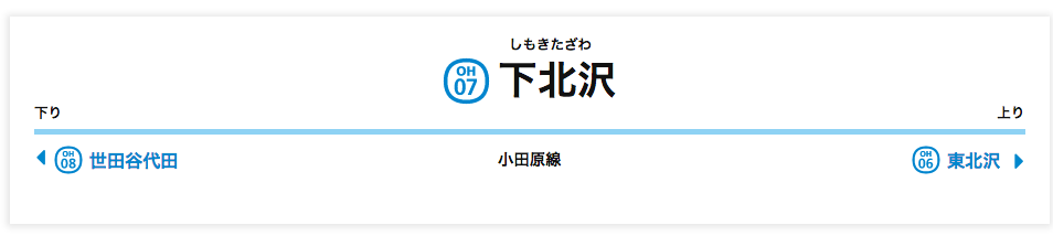 Screenshot_2018-08-11 下北沢駅のご案内|小田急電鉄
