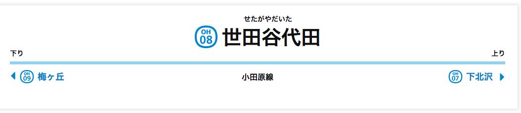 Screenshot_2018-08-11 世田谷代田駅のご案内|小田急電鉄